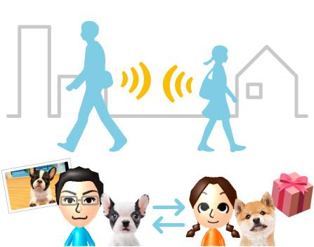nintendogs + cats:「すれちがい通信」でほかの飼い主さんと交流