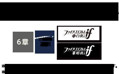 【速報】任天堂「シナリオ進めると分岐を選ぶ。どちらか選んだら別ルートでは遊べない。別料金払え」
