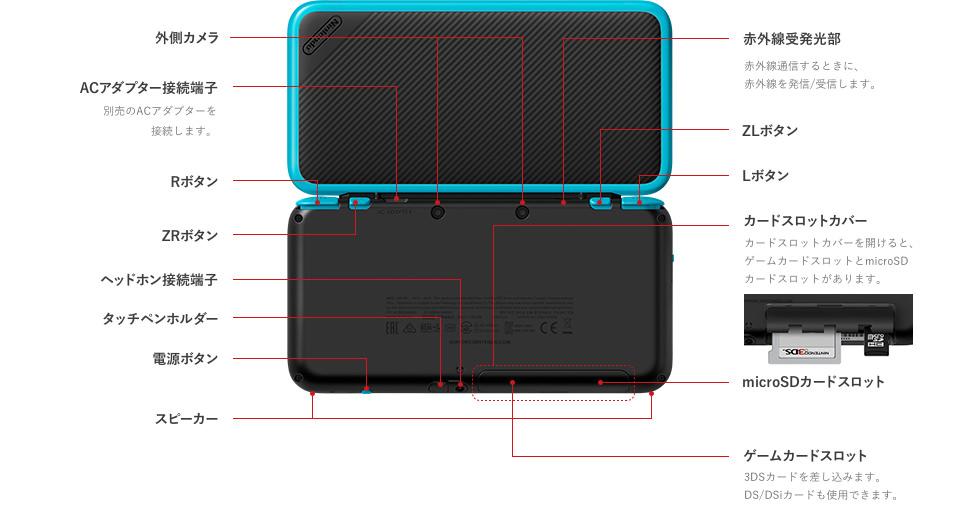 3DSのRボタンLボタンの修理方法は簡単 ...