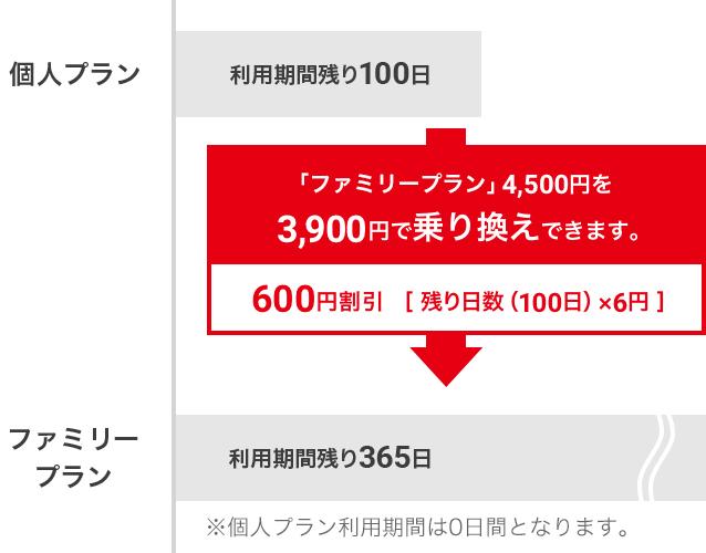 オンライン 値段 switch