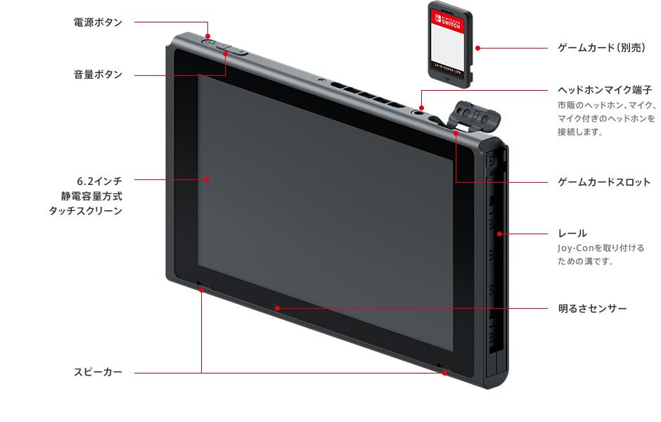 https://www.nintendo.co.jp/hardware/switch/specs/img/body-switch01-front.jpg