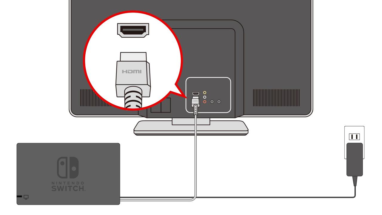 テレビ に 繋げる switch