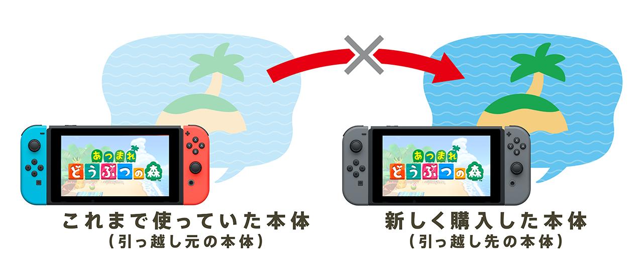 Switch写真
