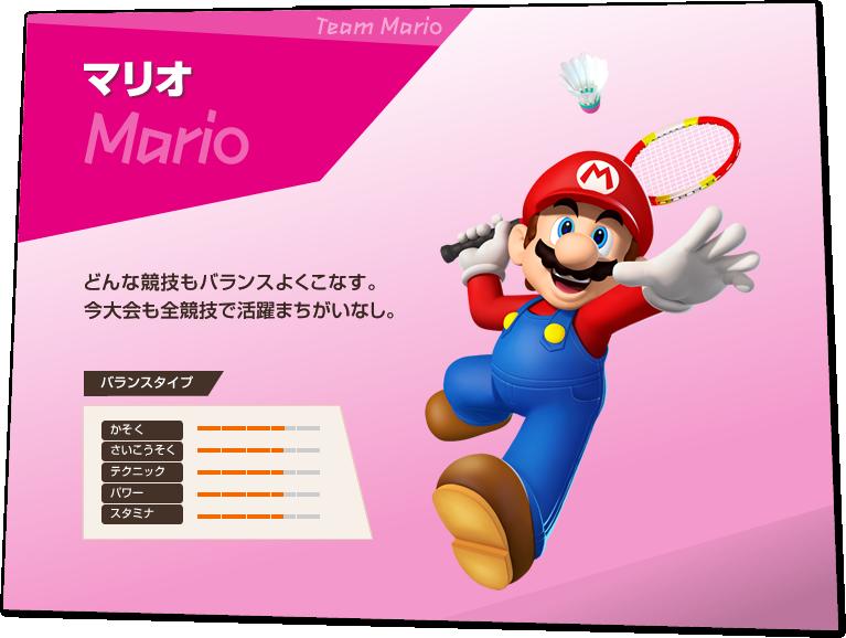 マリオ (ゲームキャラクター)の画像 p1_34