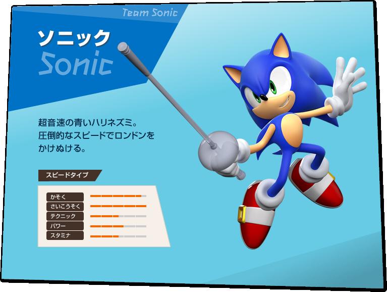 Sonic the hedgehog - 2 9